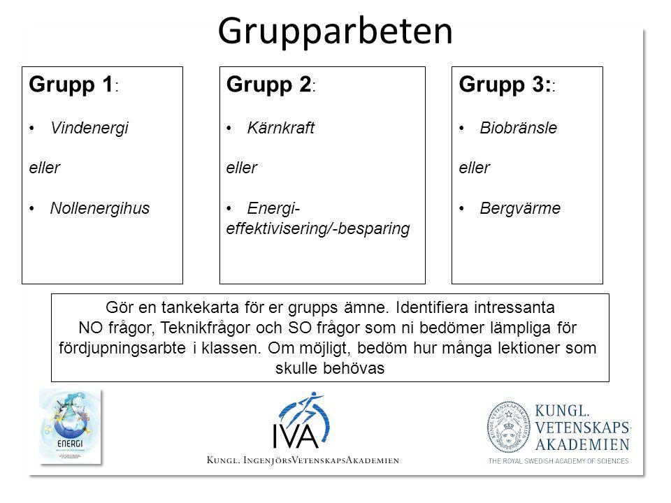Grupparbeten Grupp 1: Grupp 2: Grupp 3:: Vindenergi eller