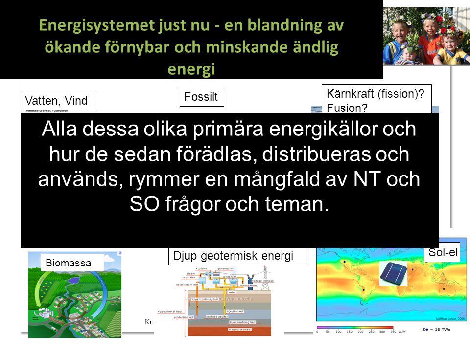 Energisystemet just nu - en blandning av ökande förnybar och minskande ändlig energi