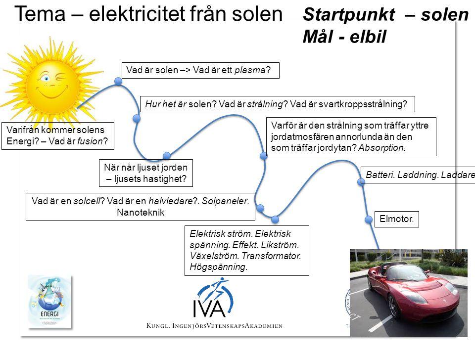 Vad är en solcell Vad är en halvledare . Solpaneler.