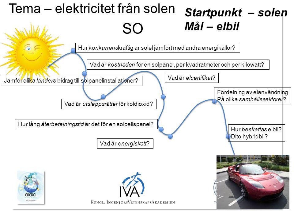 SO Tema – elektricitet från solen Startpunkt – solen Mål – elbil