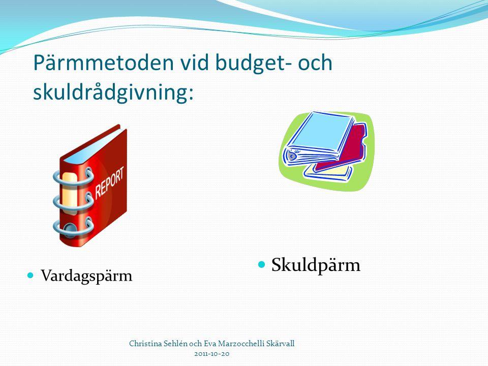 Pärmmetoden vid budget- och skuldrådgivning: