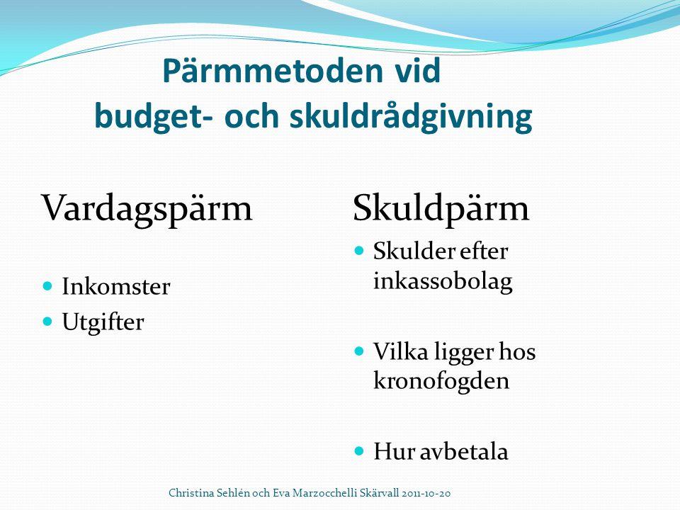 Pärmmetoden vid budget- och skuldrådgivning