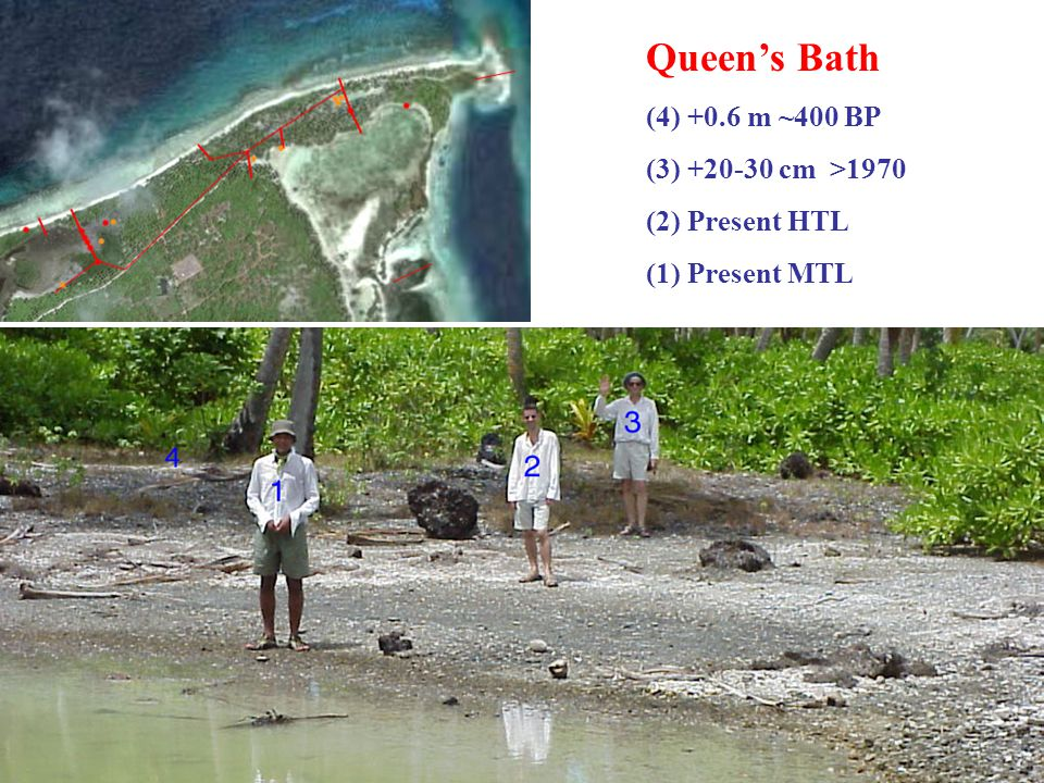 Queen's Bath (4) +0.6 m ~400 BP (3) +20-30 cm >1970 (2) Present HTL