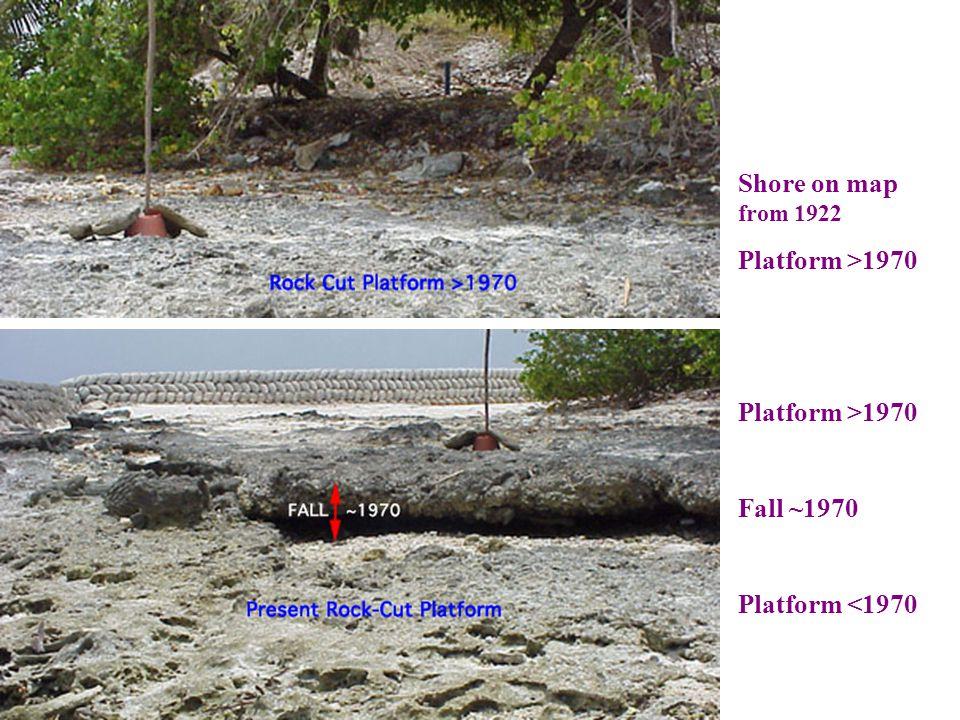 Shore on map from 1922 Platform >1970 Platform >1970 Fall ~1970 Platform <1970