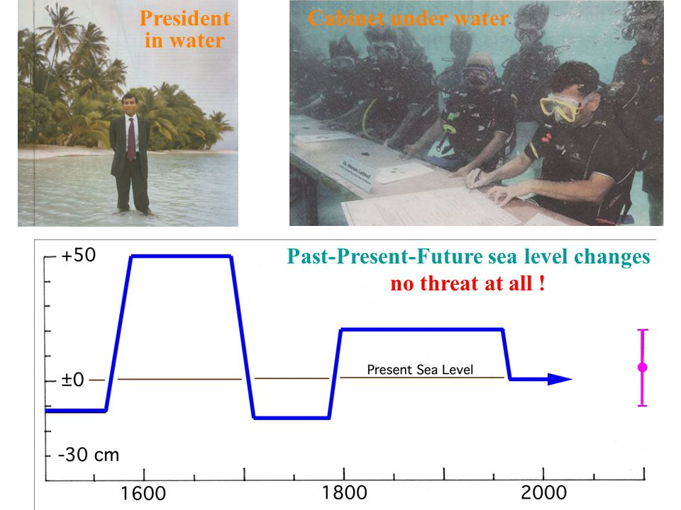 Past-Present-Future sea level changes no threat at all !