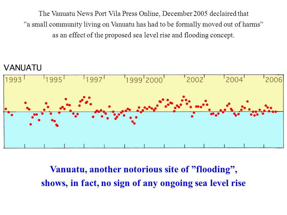 Vanuatu, another notorious site of flooding ,