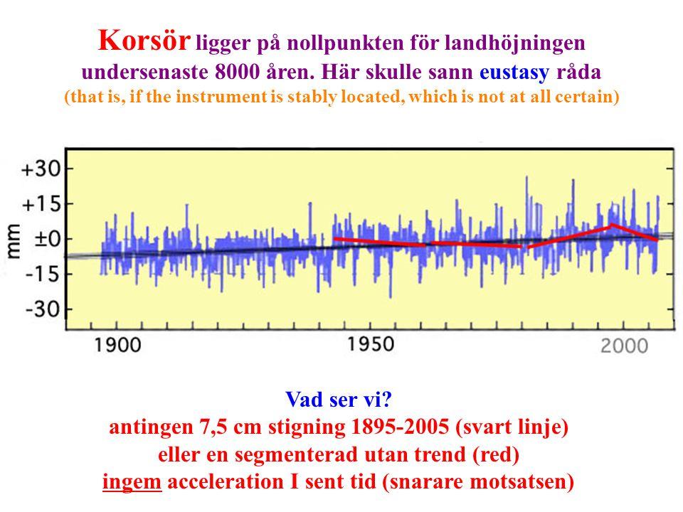 Korsör ligger på nollpunkten för landhöjningen undersenaste 8000 åren