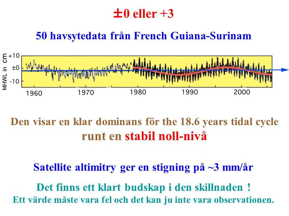50 havsytedata från French Guiana-Surinam