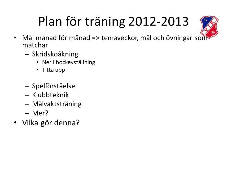 Plan för träning 2012-2013 Vilka gör denna