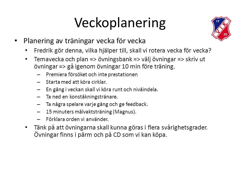 Veckoplanering Planering av träningar vecka för vecka