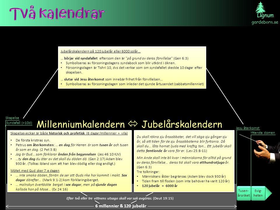 Två kalendrar Millenniumkalendern: