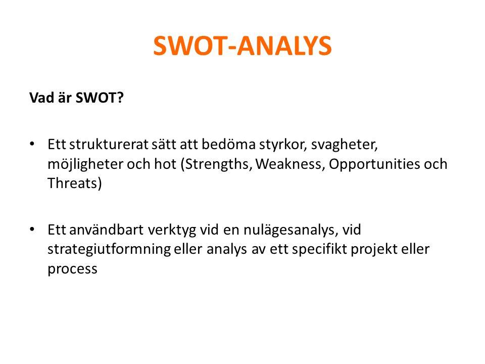 SWOT-ANALYS Vad är SWOT
