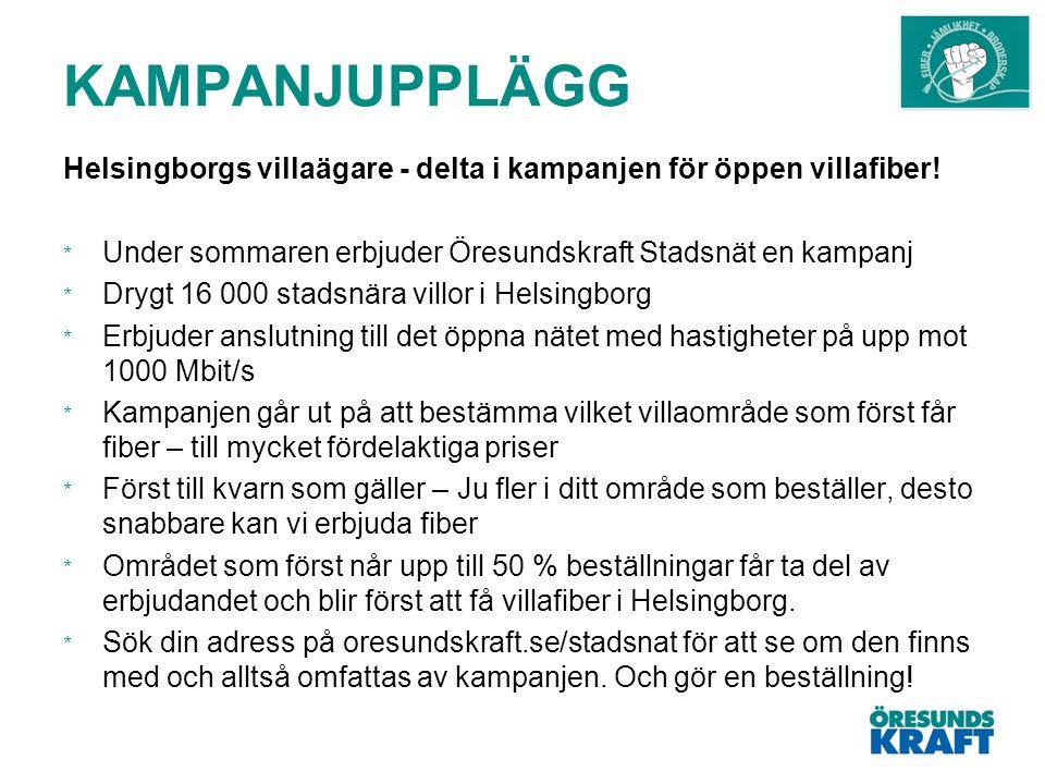 KAMPANJUPPLÄGG Helsingborgs villaägare - delta i kampanjen för öppen villafiber! Under sommaren erbjuder Öresundskraft Stadsnät en kampanj.