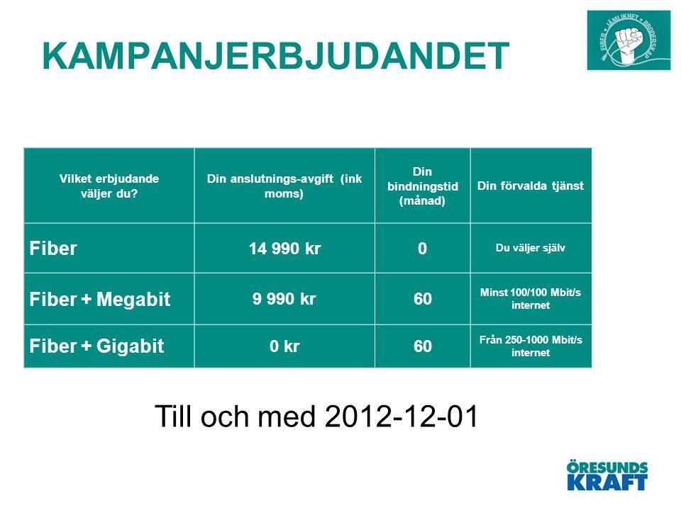 KAMPANJERBJUDANDET Till och med 2012-12-01 Fiber Fiber + Megabit