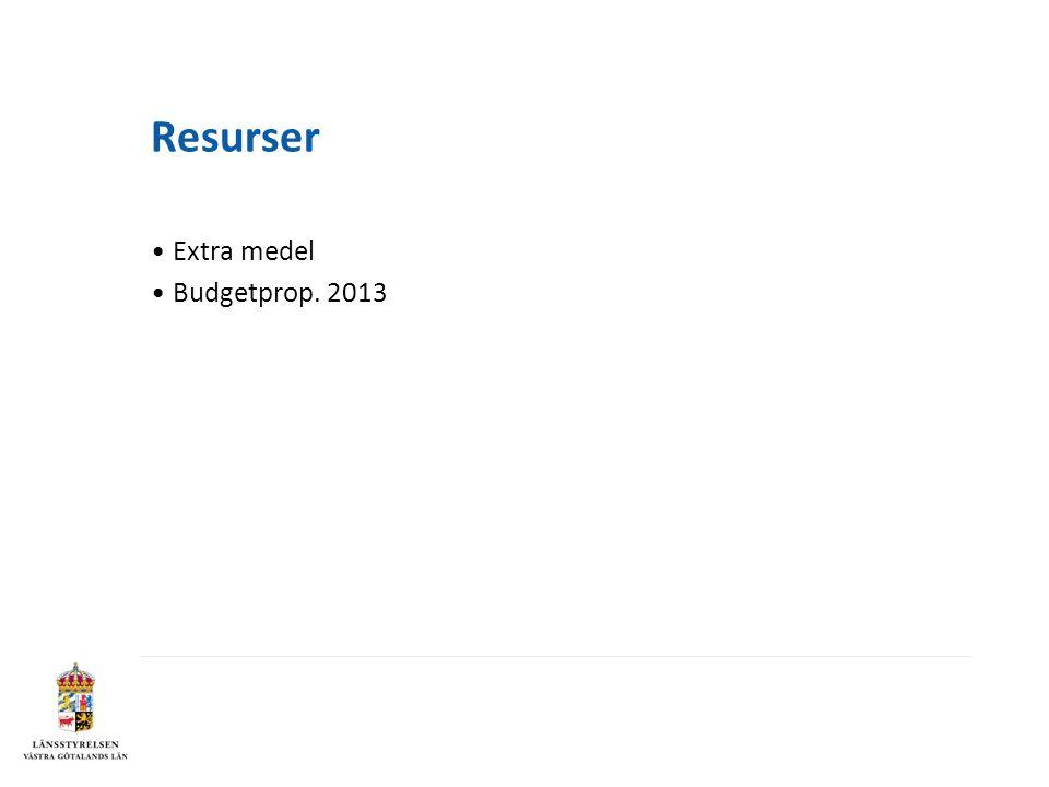 Resurser Extra medel Budgetprop. 2013