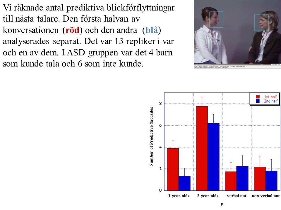 Vi räknade antal prediktiva blickförflyttningar till nästa talare