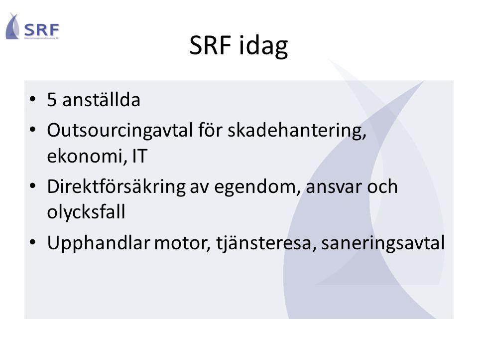 SRF idag 5 anställda Outsourcingavtal för skadehantering, ekonomi, IT