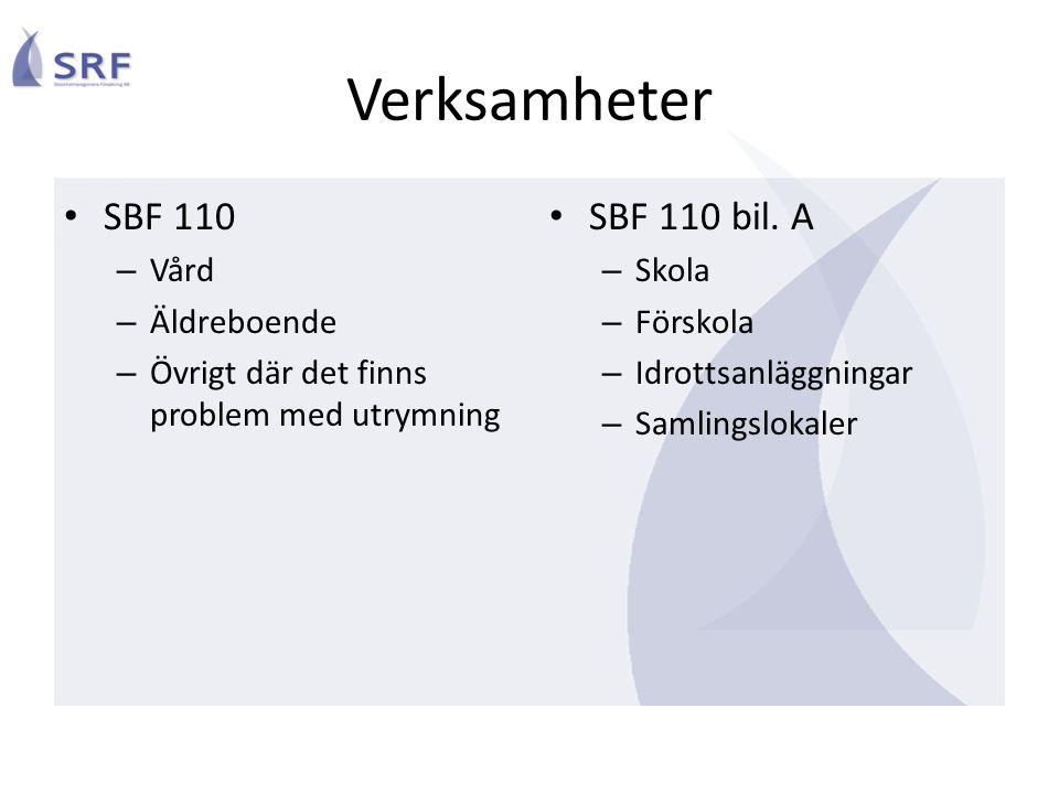 Verksamheter SBF 110 SBF 110 bil. A Vård Äldreboende