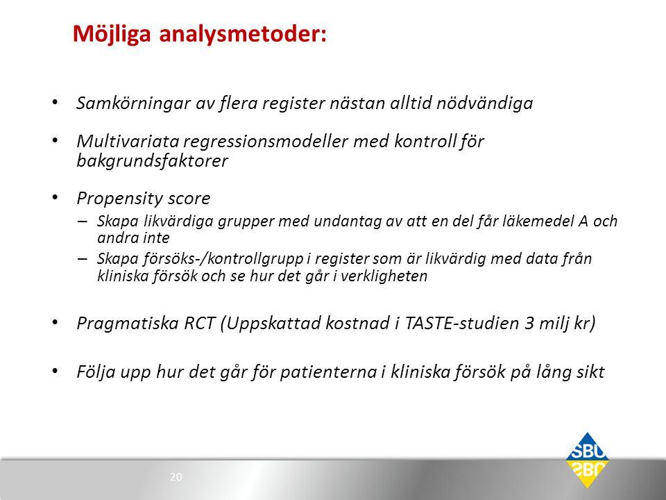 Möjliga analysmetoder: