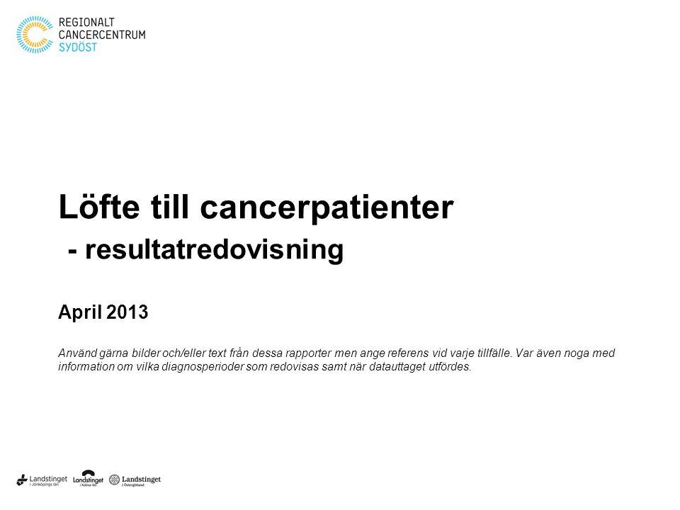 Löfte till cancerpatienter - resultatredovisning April 2013 Använd gärna bilder och/eller text från dessa rapporter men ange referens vid varje tillfälle.