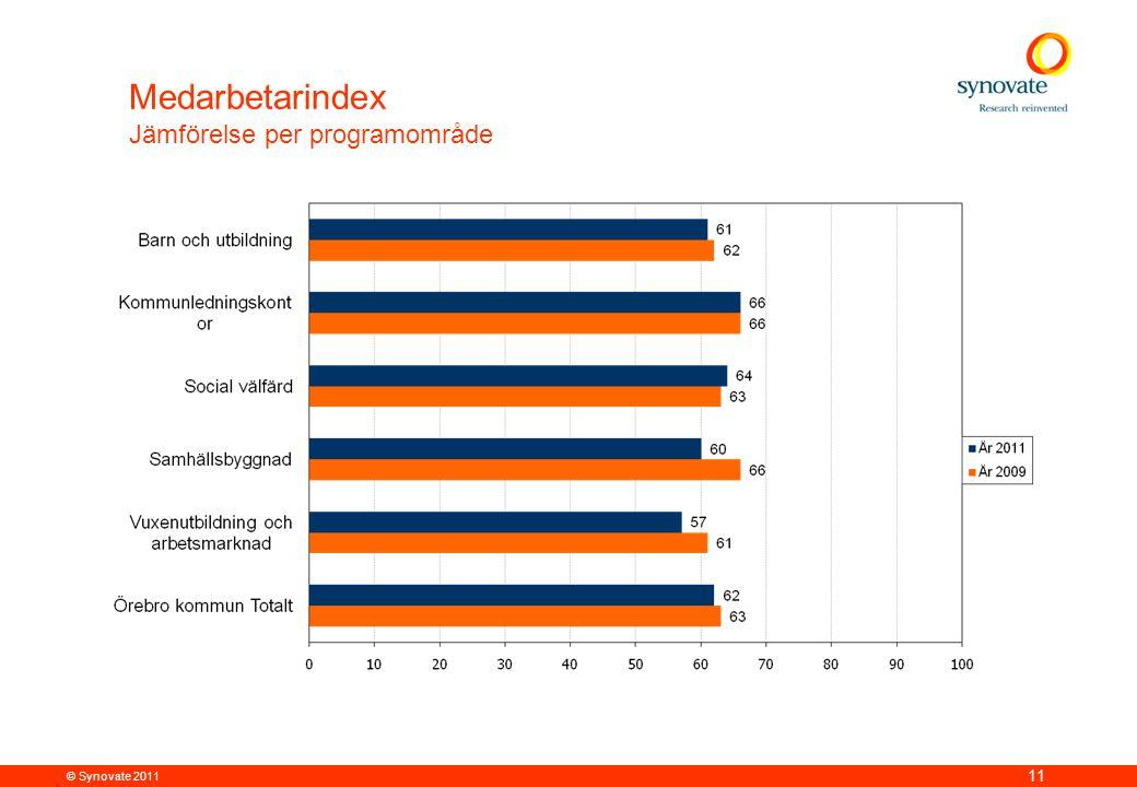 Medarbetarindex Jämförelse per programområde