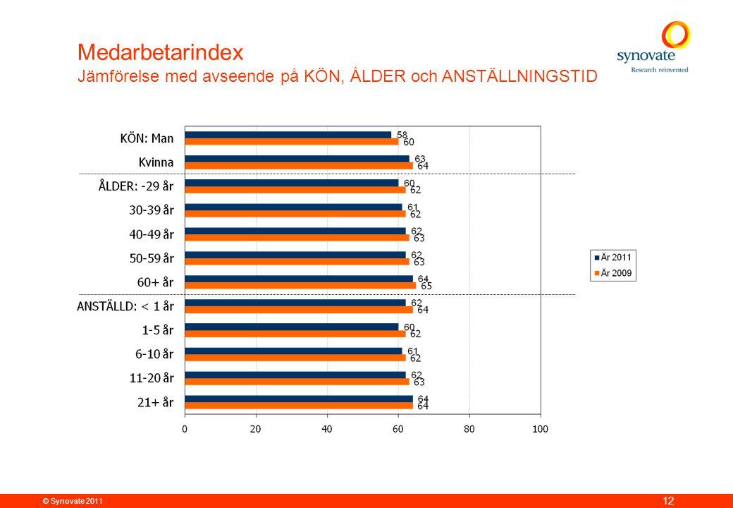Medarbetarindex Jämförelse med avseende på KÖN, ÅLDER och ANSTÄLLNINGSTID