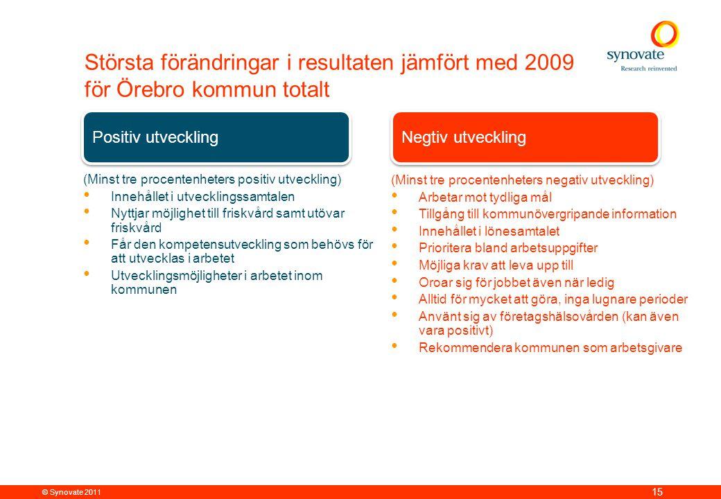 Största förändringar i resultaten jämfört med 2009 för Örebro kommun totalt