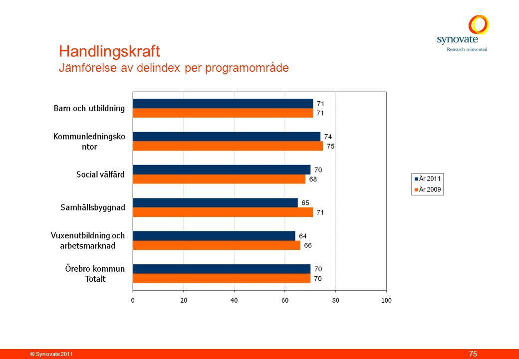 Handlingskraft Jämförelse av delindex per programområde