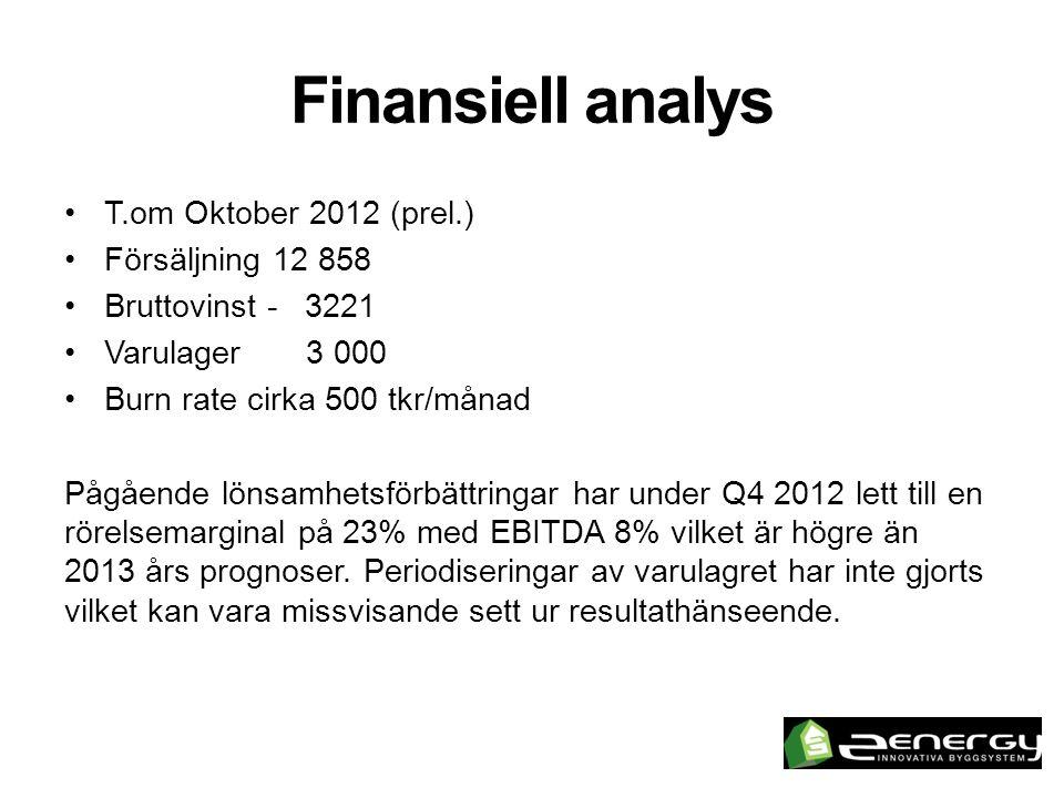 Finansiell analys T.om Oktober 2012 (prel.) Försäljning 12 858