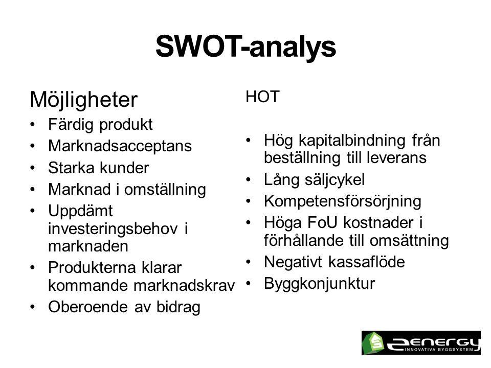 SWOT-analys Möjligheter HOT Färdig produkt