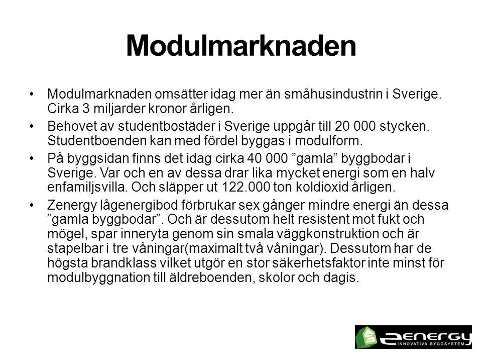 Modulmarknaden Modulmarknaden omsätter idag mer än småhusindustrin i Sverige. Cirka 3 miljarder kronor årligen.