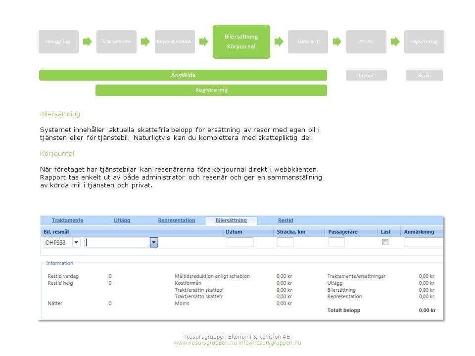 Bilersättning Körjournal Anställda Registrering Bilersättning