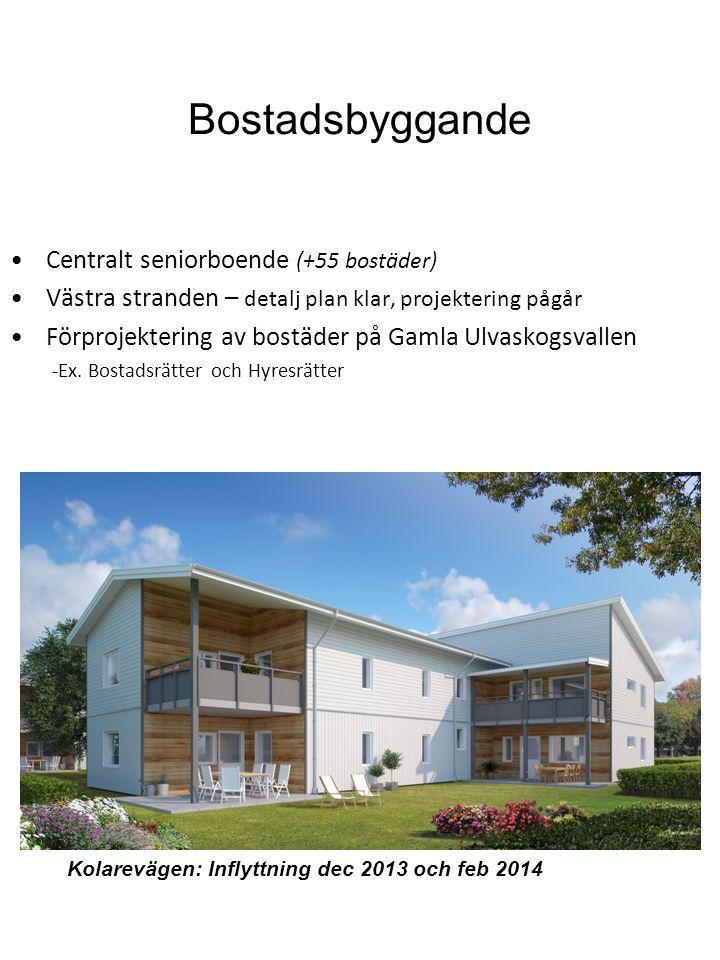 Bostadsbyggande Centralt seniorboende (+55 bostäder)