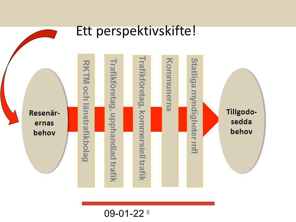 Ett perspektivskifte! 09-01-22 Kommunerna