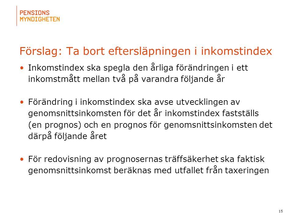 Förslag: Ta bort eftersläpningen i inkomstindex