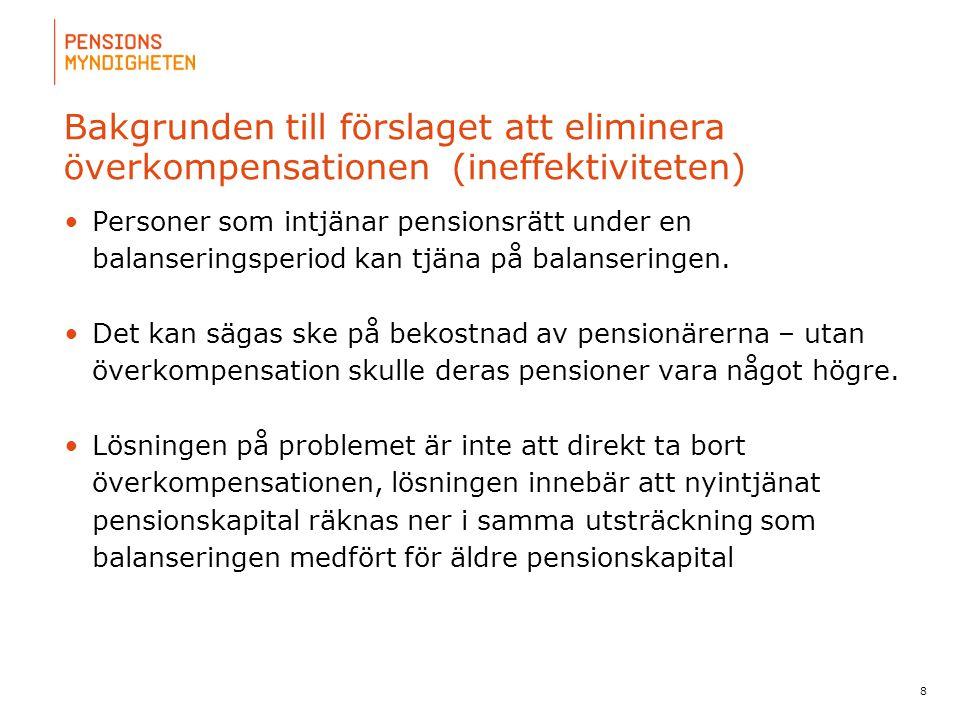 Bakgrunden till förslaget att eliminera överkompensationen (ineffektiviteten)