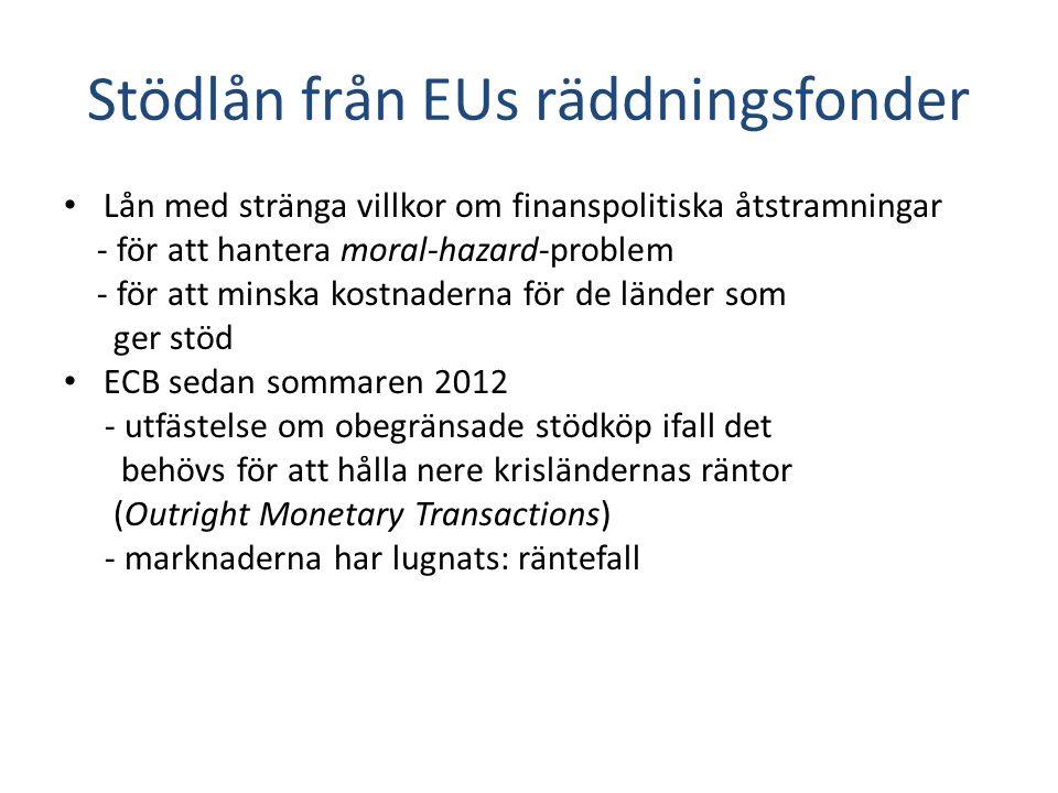 Stödlån från EUs räddningsfonder