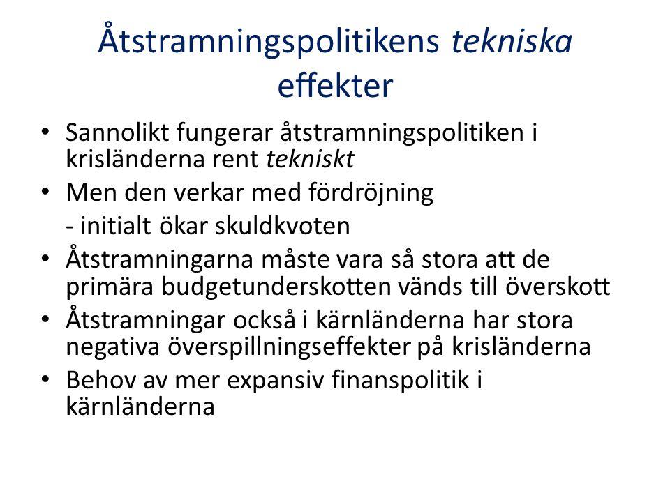 Åtstramningspolitikens tekniska effekter