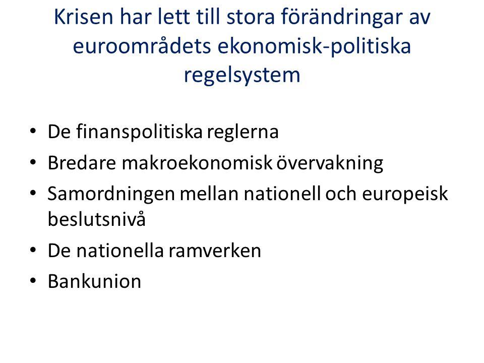 Krisen har lett till stora förändringar av euroområdets ekonomisk-politiska regelsystem