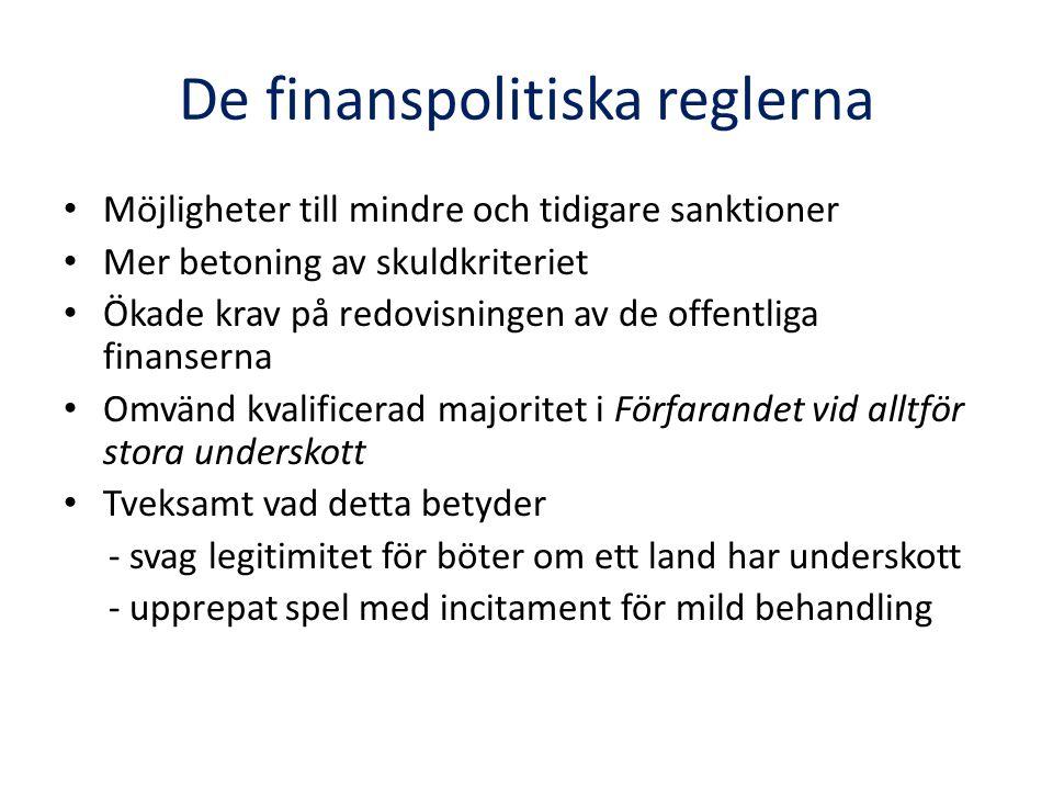 De finanspolitiska reglerna