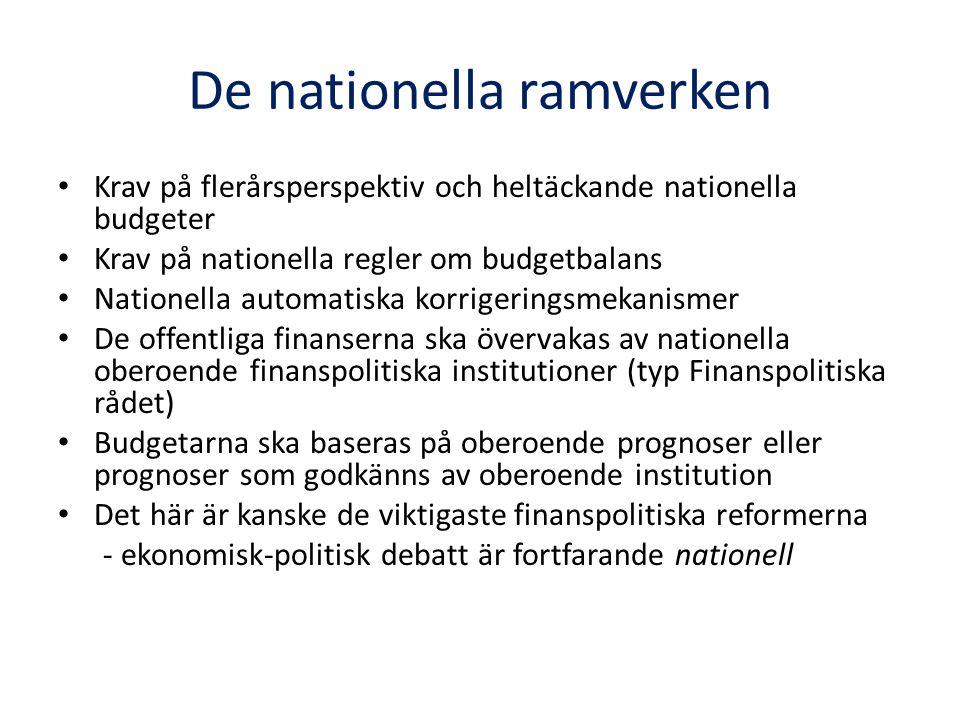 De nationella ramverken