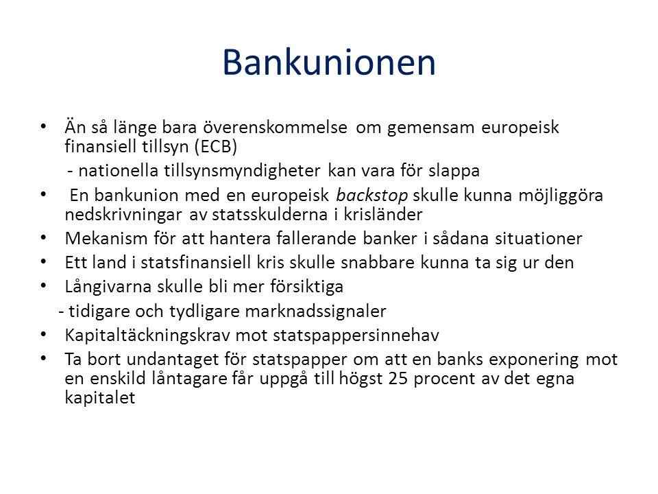 Bankunionen Än så länge bara överenskommelse om gemensam europeisk finansiell tillsyn (ECB) - nationella tillsynsmyndigheter kan vara för slappa.