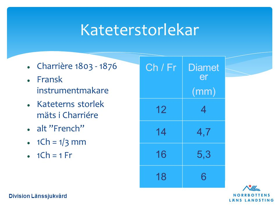 Kateterstorlekar Ch / Fr Diamet er (mm) 12 4 14 4,7 16 5,3 18 6
