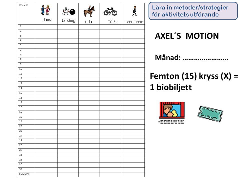 AXEL´S MOTION Femton (15) kryss (X) = 1 biobiljett Månad: ……………………