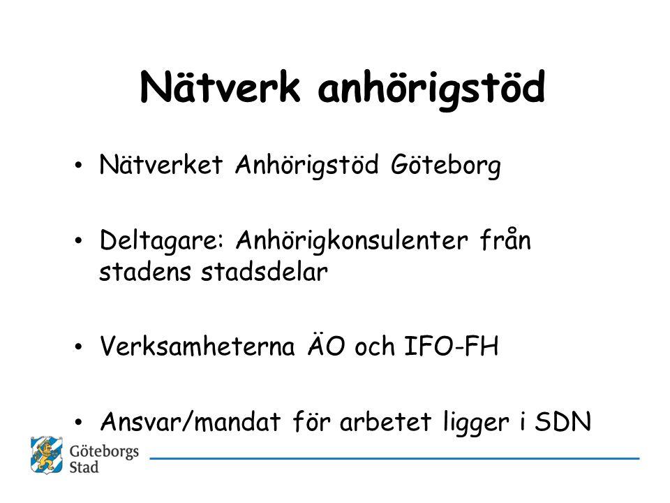 Nätverk anhörigstöd Nätverket Anhörigstöd Göteborg