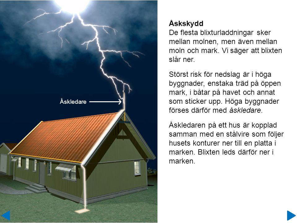 Åskskydd De flesta blixturladdningar sker mellan molnen, men även mellan moln och mark. Vi säger att blixten slår ner.
