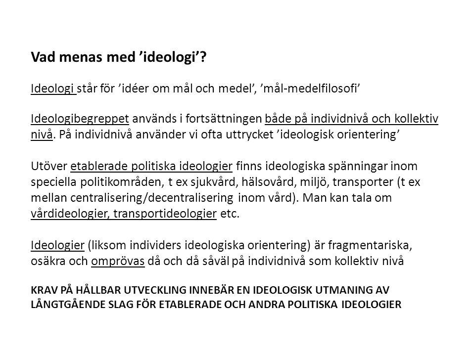 Vad menas med 'ideologi'