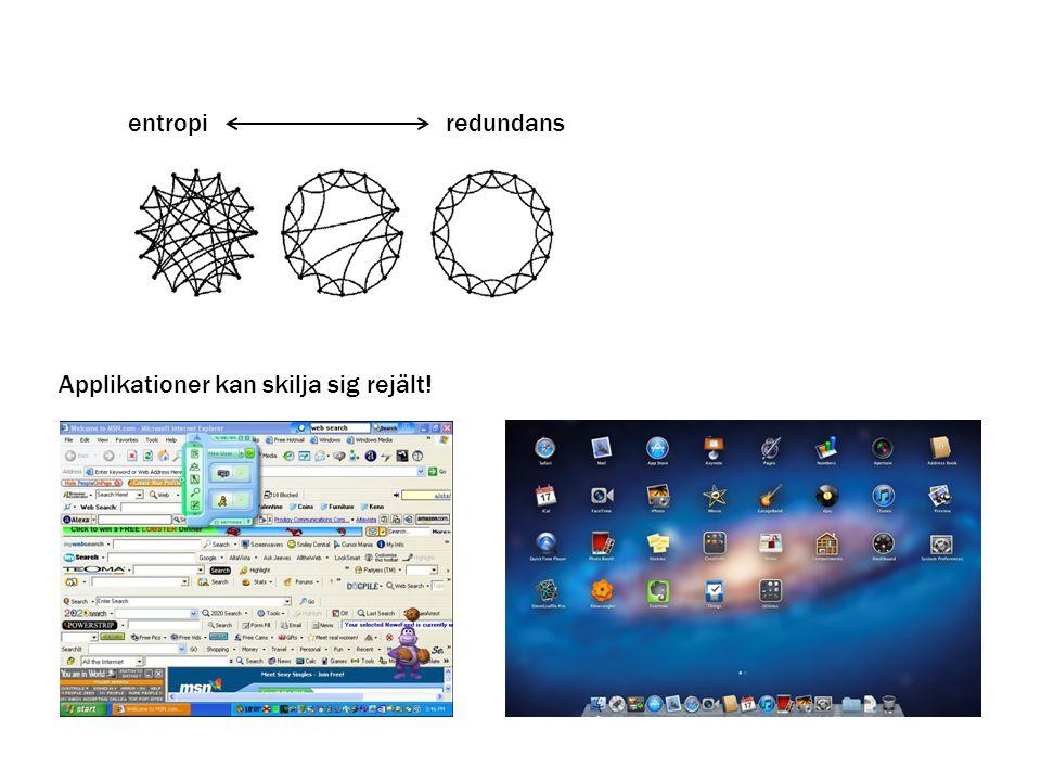 entropi redundans Applikationer kan skilja sig rejält!
