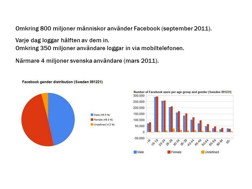 Omkring 800 miljoner människor använder Facebook (september 2011).