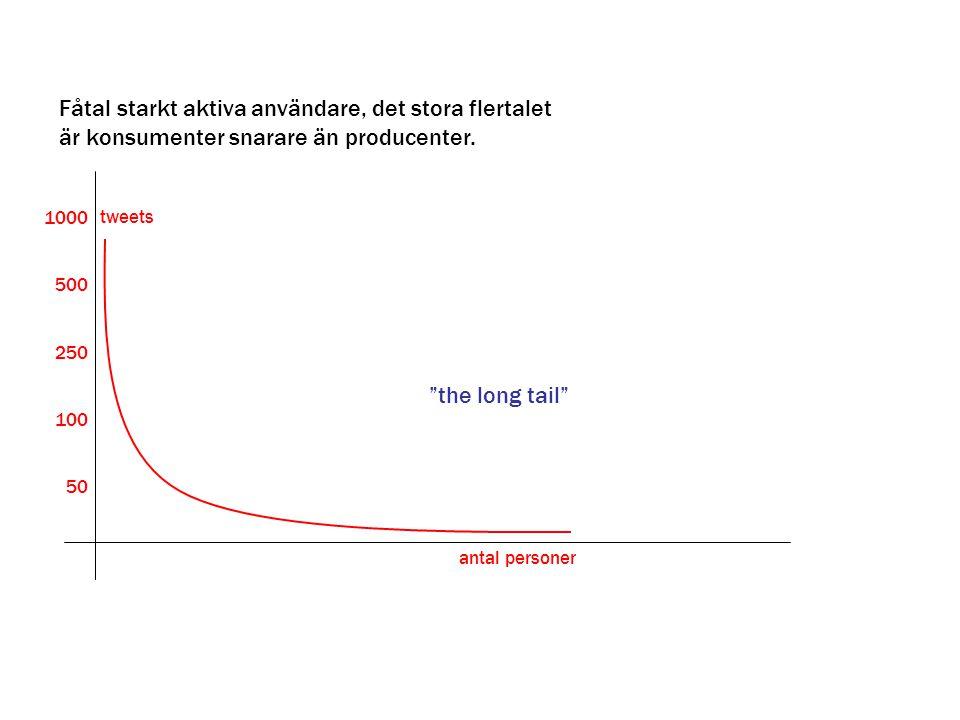 Fåtal starkt aktiva användare, det stora flertalet är konsumenter snarare än producenter.